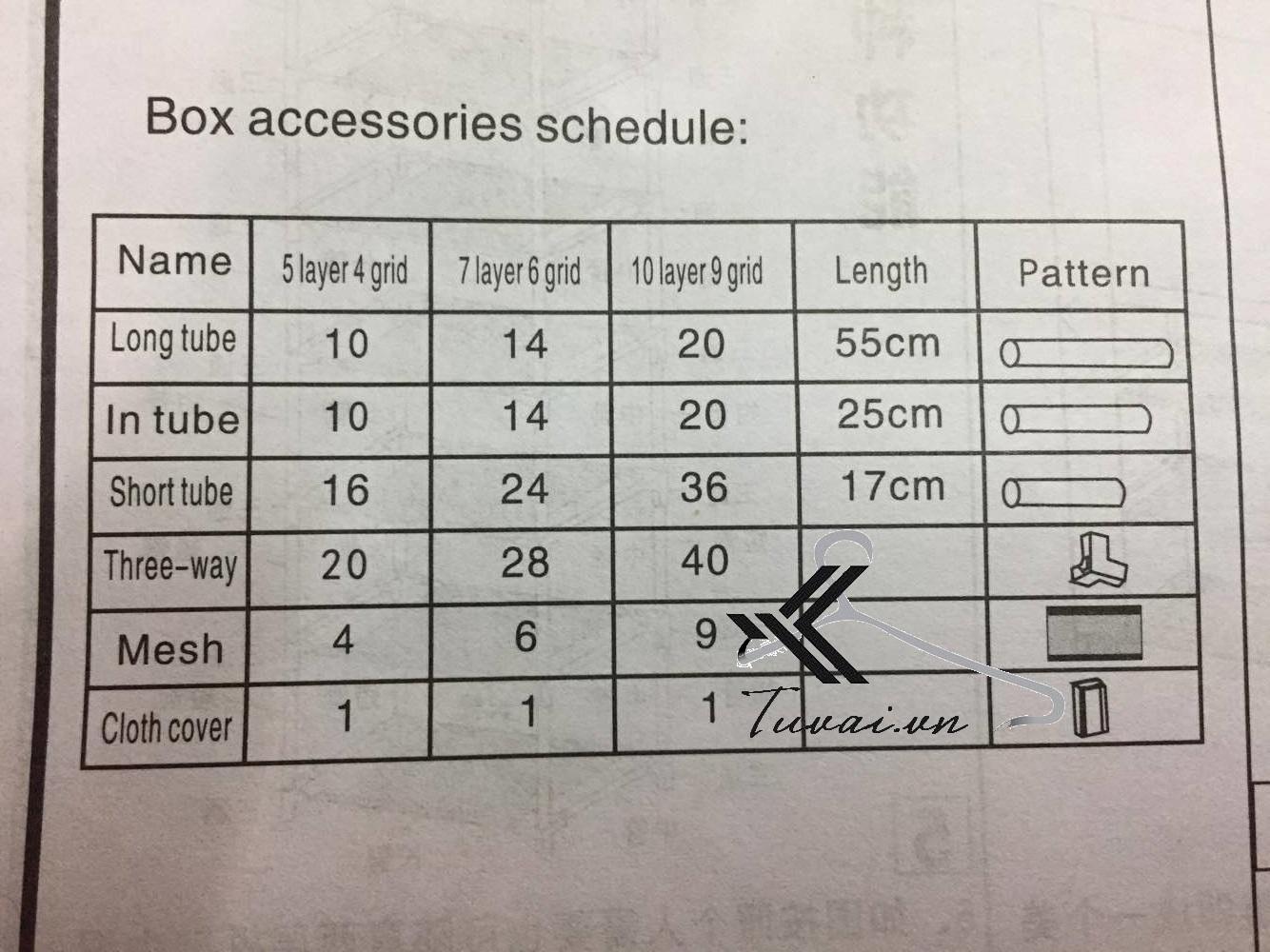 Số lượng phụ kiện từng loại trong hộp giày